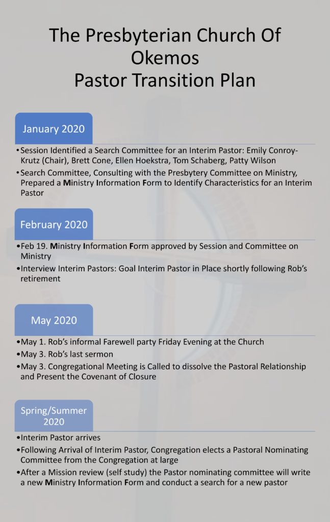 image of transition poster information